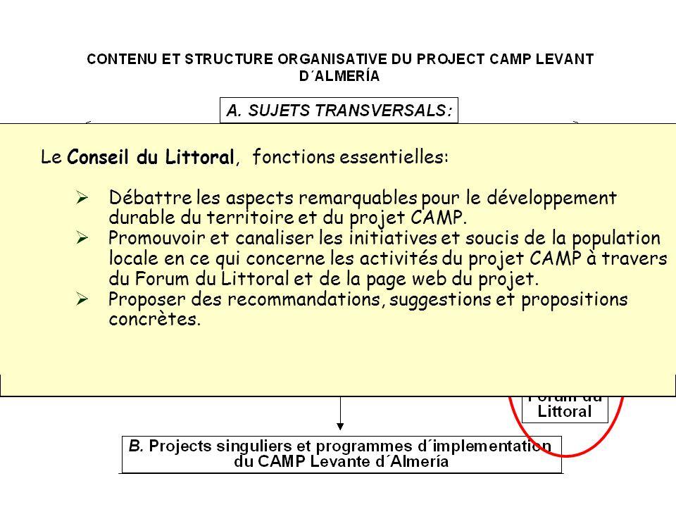 Le Conseil du Littoral, fonctions essentielles:
