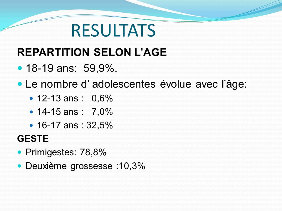 RESULTATS REPARTITION SELON L'AGE 18-19 ans: 59,9%.