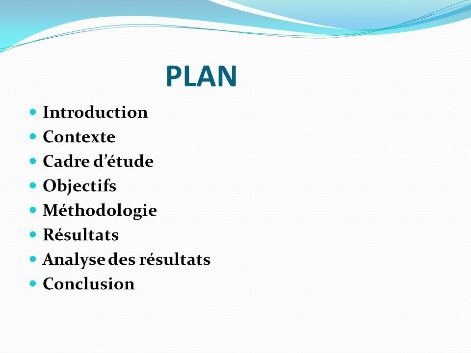 PLAN Introduction Contexte Cadre d'étude Objectifs Méthodologie