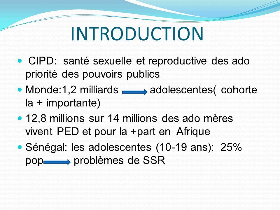 INTRODUCTION CIPD: santé sexuelle et reproductive des ado priorité des pouvoirs publics.