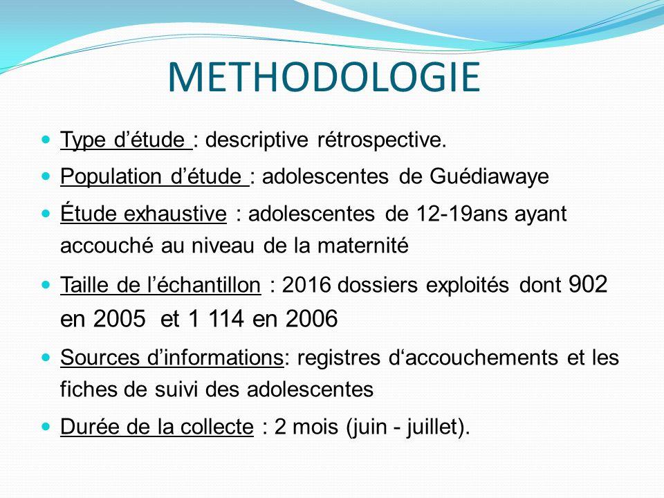 METHODOLOGIE Type d'étude : descriptive rétrospective.
