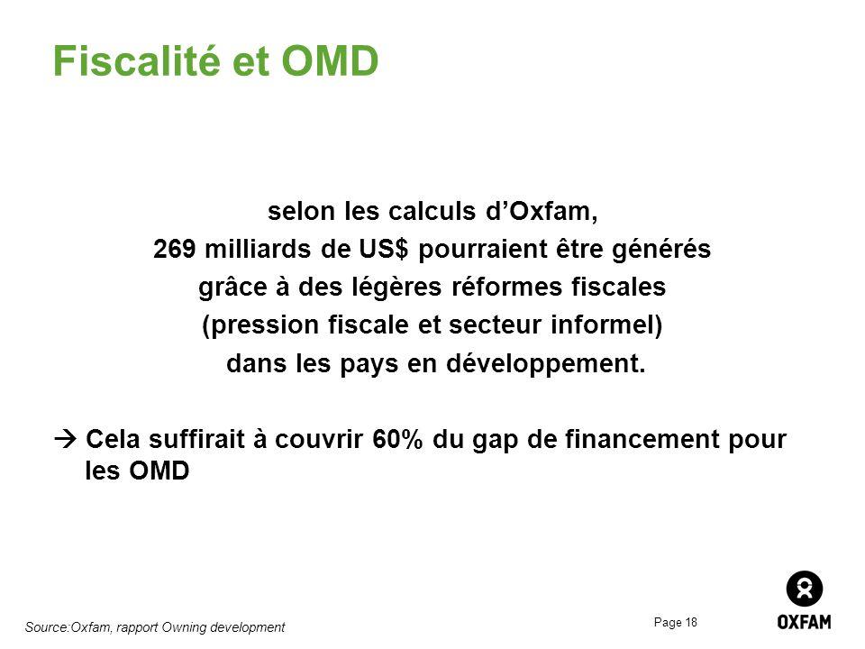 Fiscalité et OMD selon les calculs d'Oxfam,