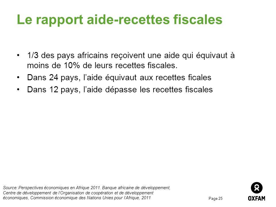 Le rapport aide-recettes fiscales