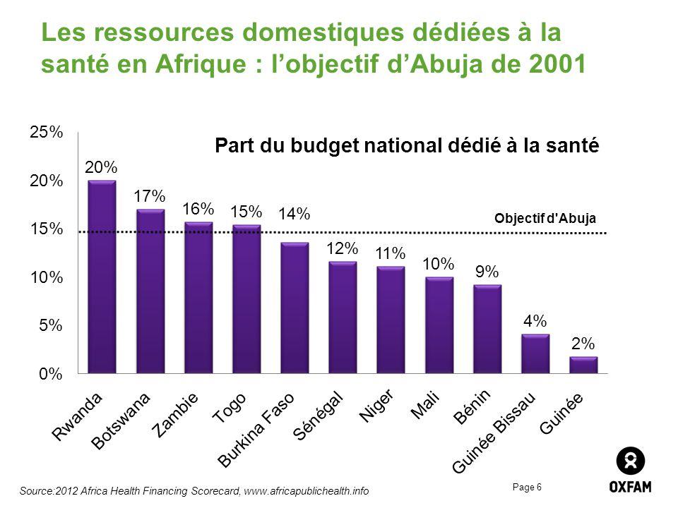 Les ressources domestiques dédiées à la santé en Afrique : l'objectif d'Abuja de 2001