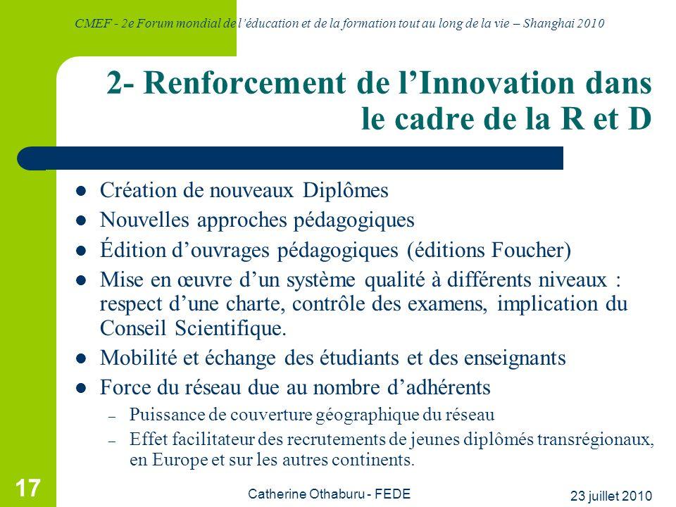 2- Renforcement de l'Innovation dans le cadre de la R et D