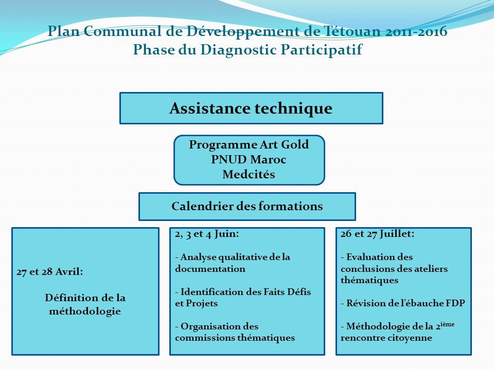 Plan Communal de Développement de Tétouan 2011-2016 Phase du Diagnostic Participatif
