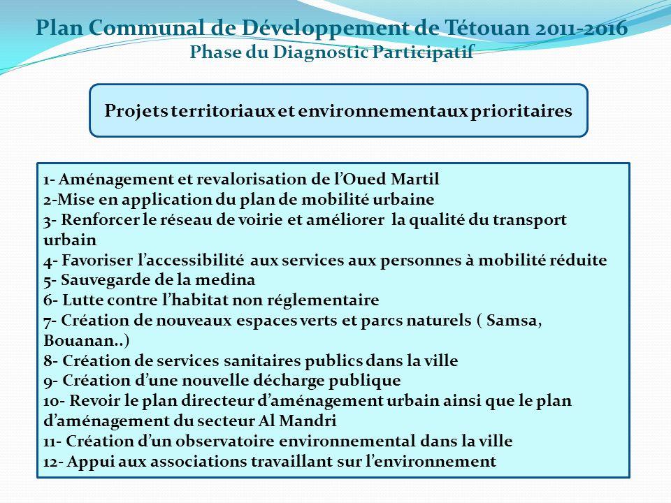 Projets territoriaux et environnementaux prioritaires