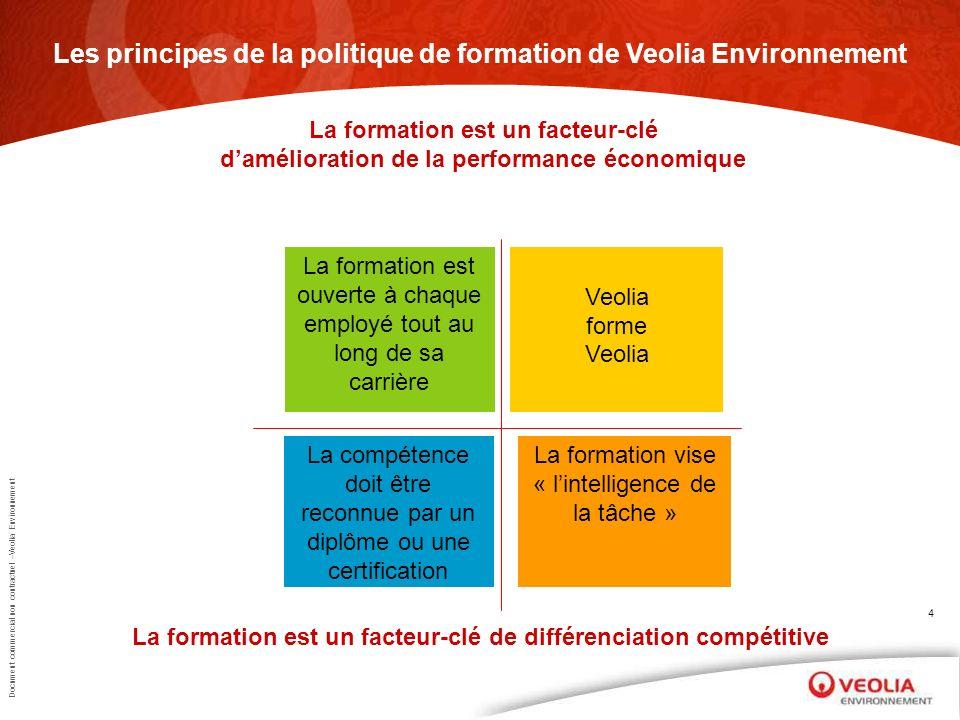 Les principes de la politique de formation de Veolia Environnement