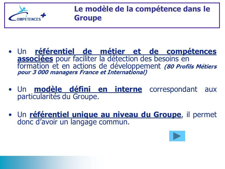 Le modèle de la compétence dans le Groupe