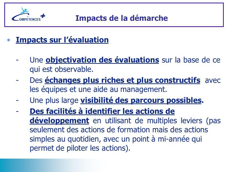 Impacts de la démarche Impacts sur l'évaluation. - Une objectivation des évaluations sur la base de ce qui est observable.