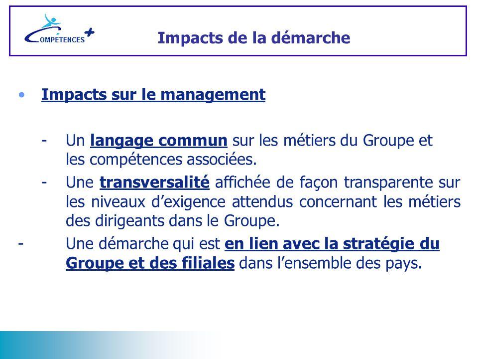 Impacts de la démarche Impacts sur le management. - Un langage commun sur les métiers du Groupe et les compétences associées.