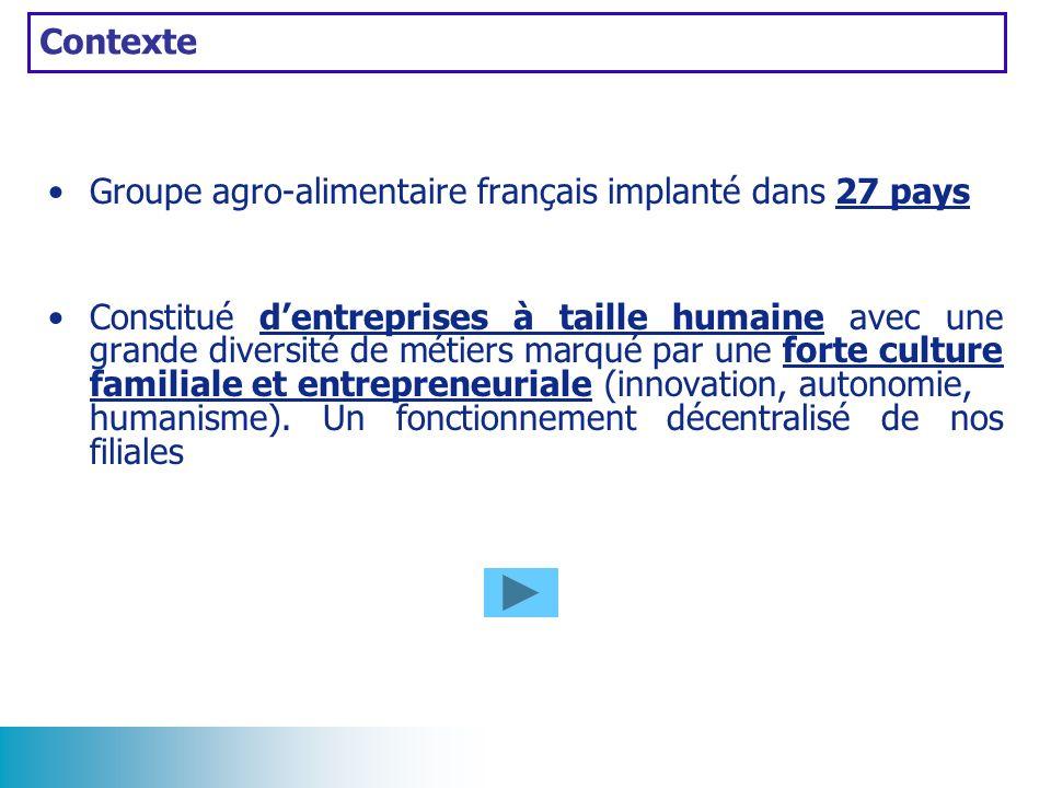 Contexte Groupe agro-alimentaire français implanté dans 27 pays.