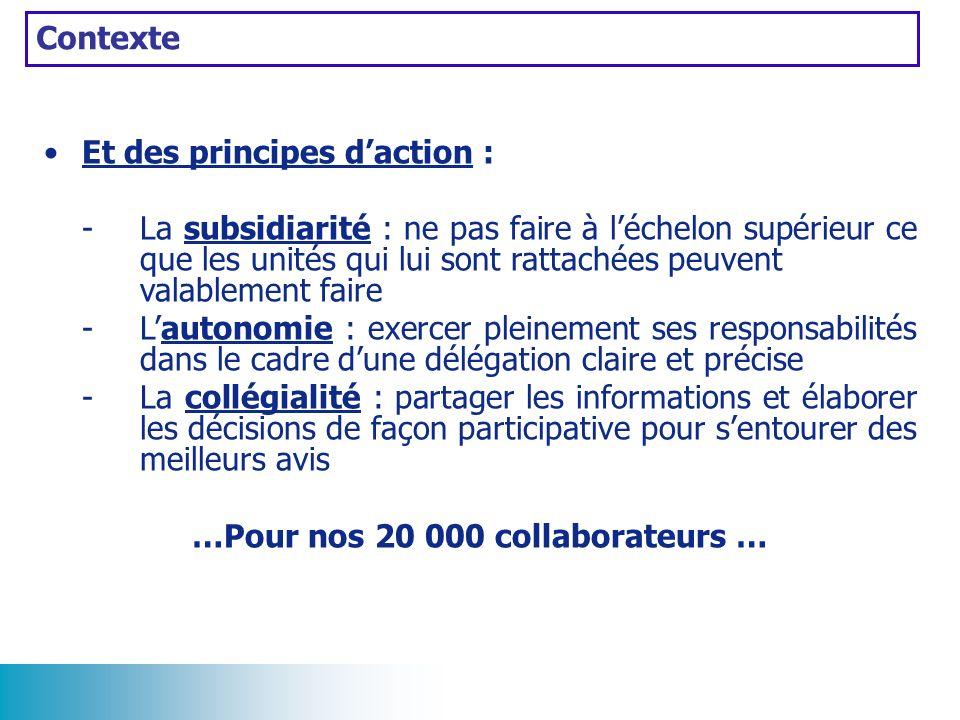 …Pour nos 20 000 collaborateurs …