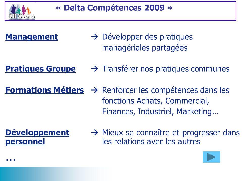 … « Delta Compétences 2009 » Management  Développer des pratiques