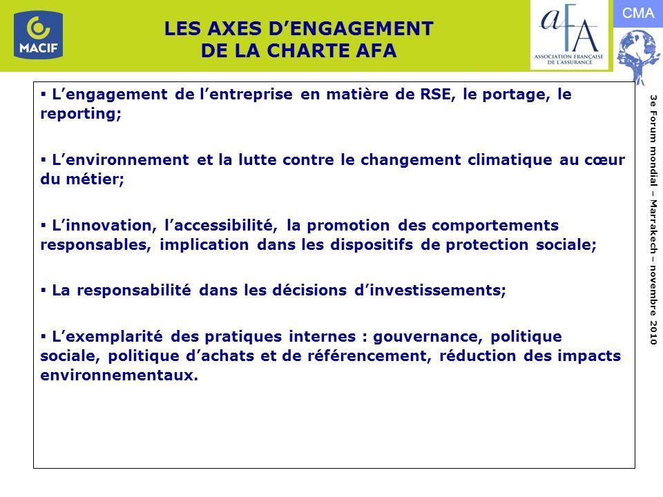 LES AXES D'ENGAGEMENT DE LA CHARTE AFA
