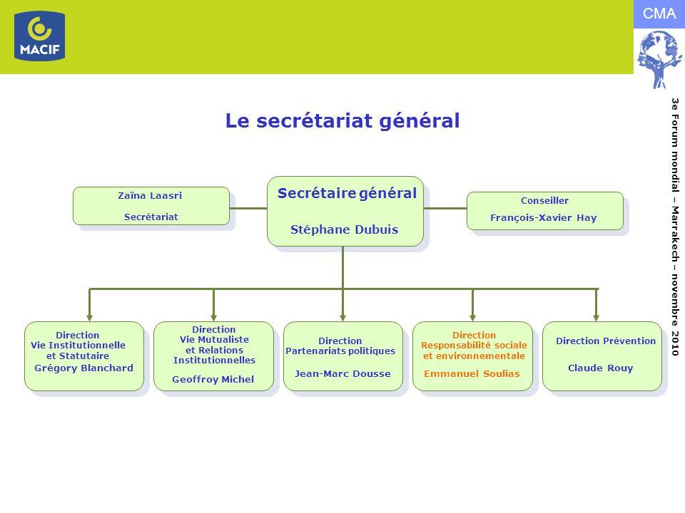 Le secrétariat général