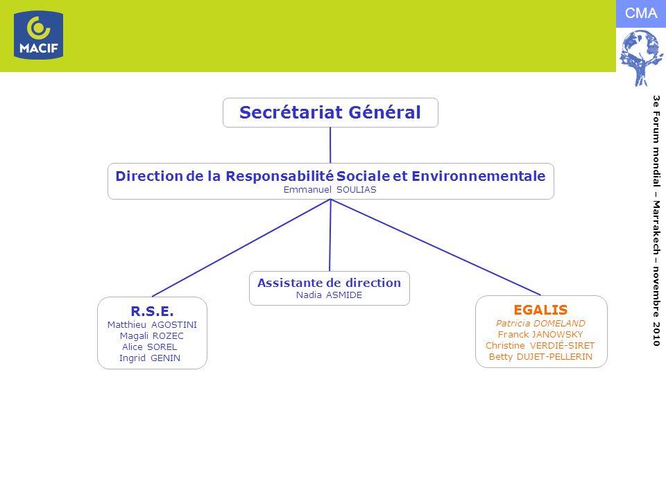 Secrétariat Général Direction de la Responsabilité Sociale et Environnementale. Emmanuel SOULIAS. Assistante de direction.