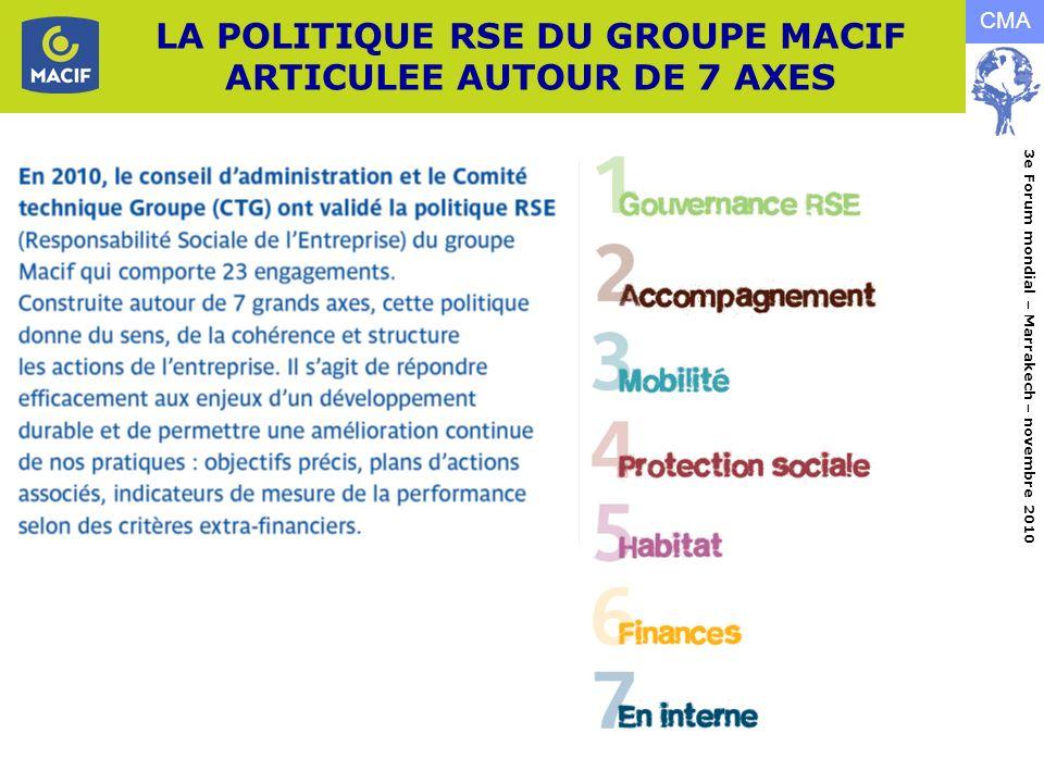 LA POLITIQUE RSE DU GROUPE MACIF ARTICULEE AUTOUR DE 7 AXES