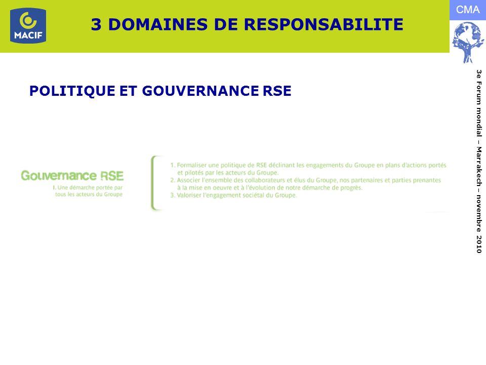 3 DOMAINES DE RESPONSABILITE POLITIQUE ET GOUVERNANCE RSE