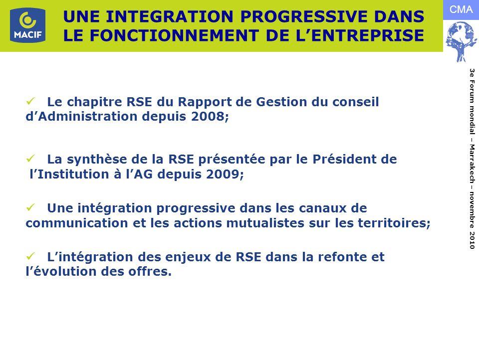 UNE INTEGRATION PROGRESSIVE DANS LE FONCTIONNEMENT DE L'ENTREPRISE