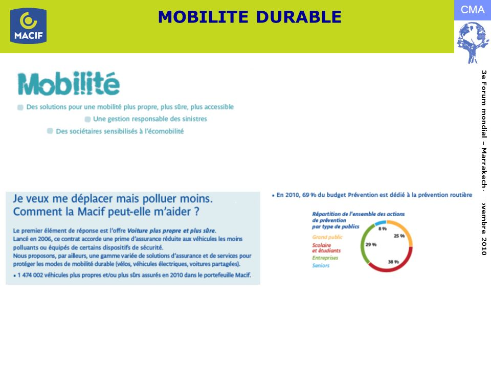 MOBILITE DURABLE