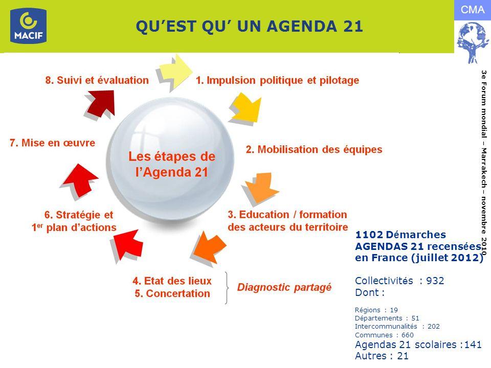 QU'EST QU' UN AGENDA 21 1102 Démarches AGENDAS 21 recensées en France (juillet 2012) Collectivités : 932.