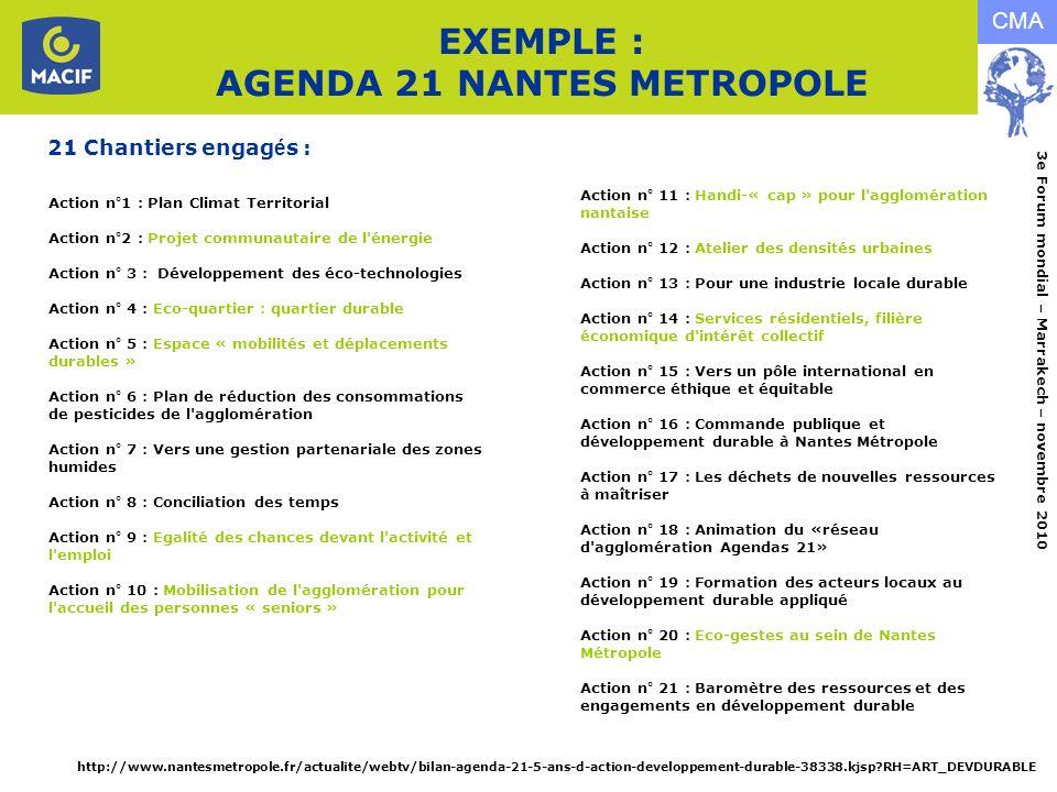 EXEMPLE : AGENDA 21 NANTES METROPOLE