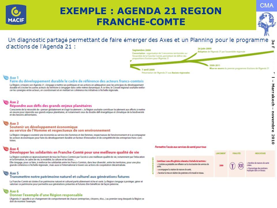EXEMPLE : AGENDA 21 REGION FRANCHE-COMTE
