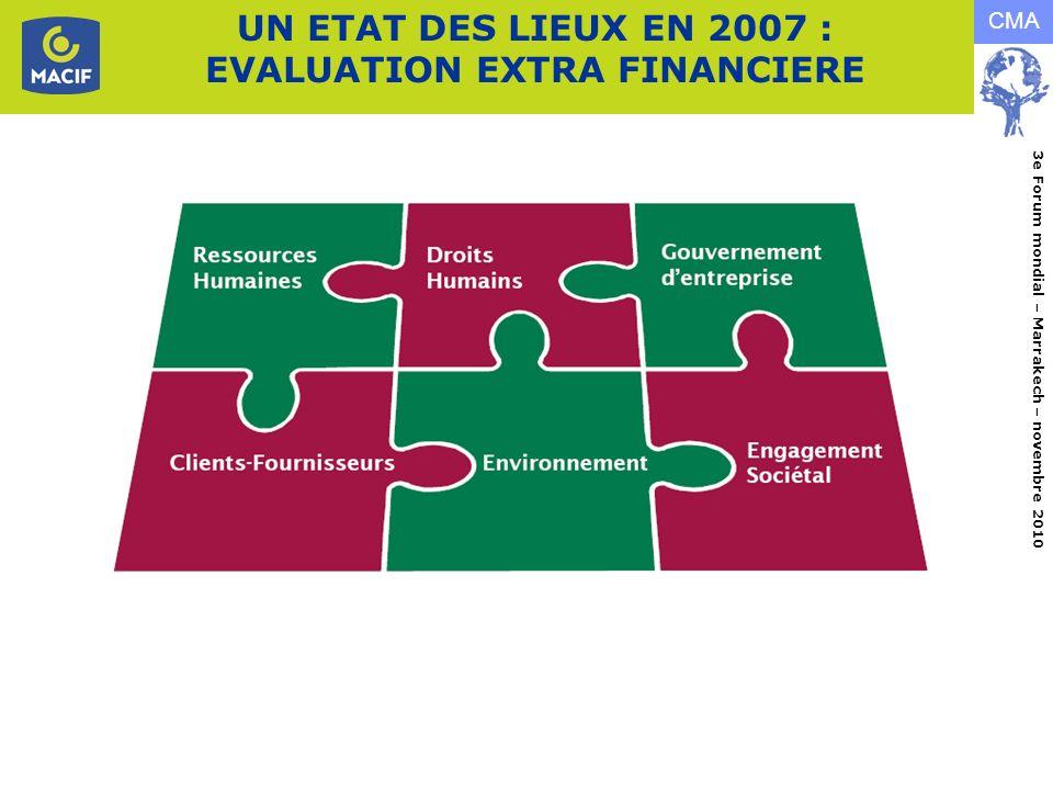 UN ETAT DES LIEUX EN 2007 : EVALUATION EXTRA FINANCIERE