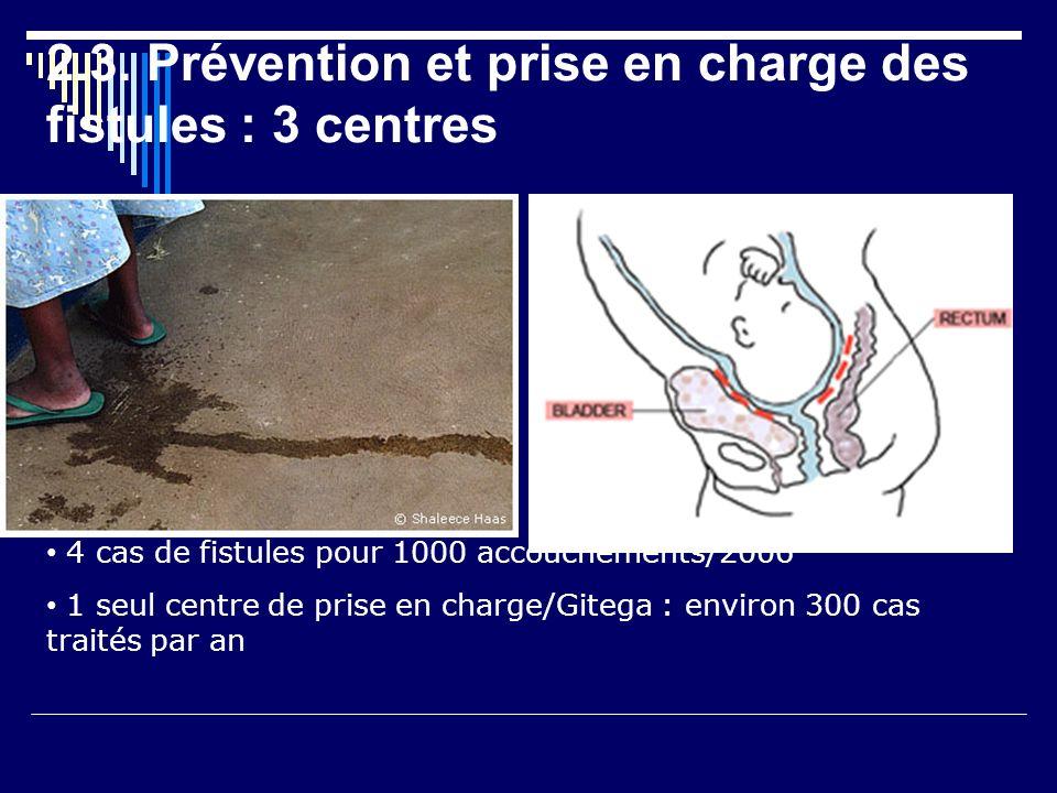 2.3. Prévention et prise en charge des fistules : 3 centres