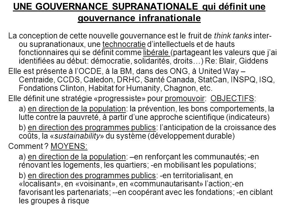 UNE GOUVERNANCE SUPRANATIONALE qui définit une gouvernance infranationale