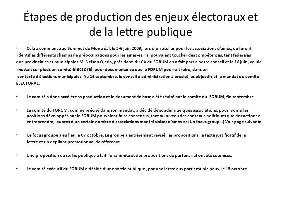 Étapes de production des enjeux électoraux et de la lettre publique