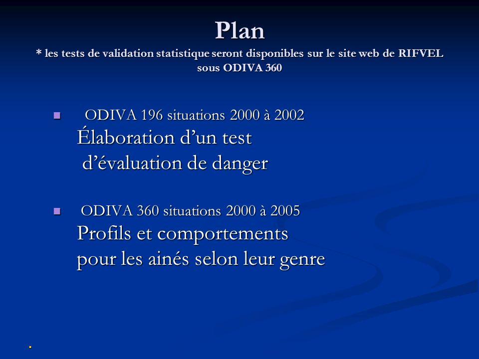 Plan * les tests de validation statistique seront disponibles sur le site web de RIFVEL sous ODIVA 360
