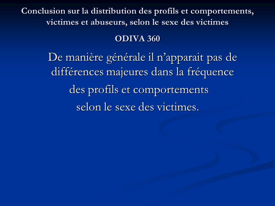 des profils et comportements selon le sexe des victimes.