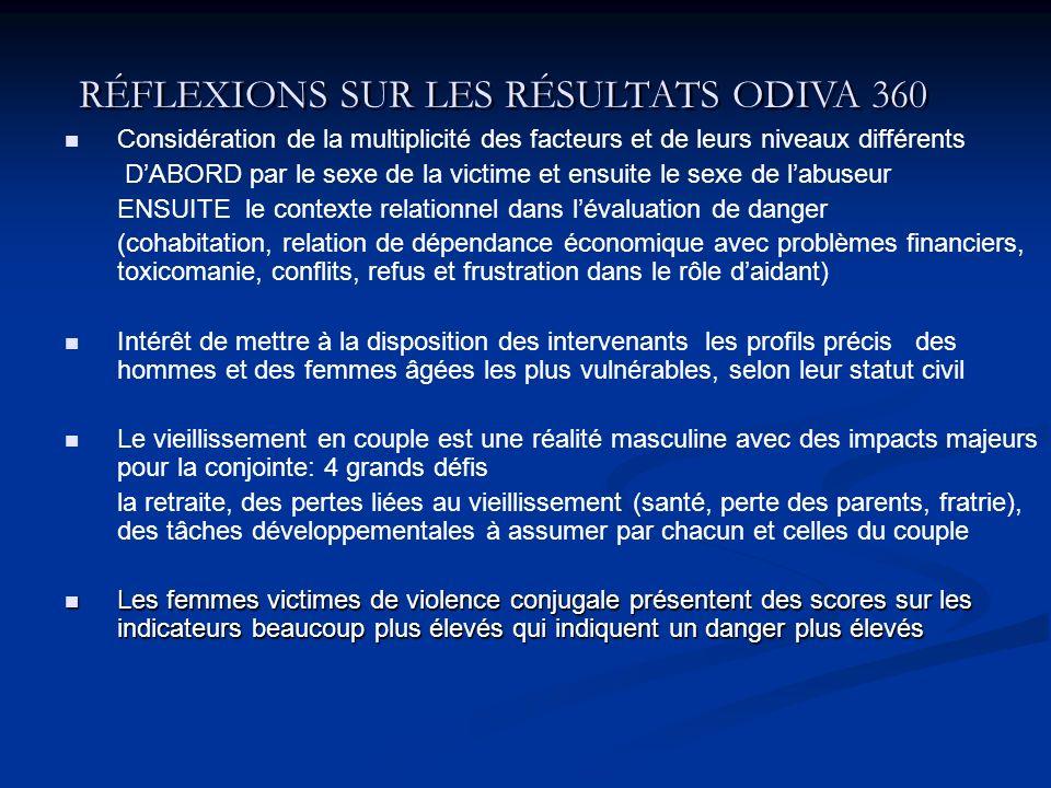 RÉFLEXIONS SUR LES RÉSULTATS ODIVA 360