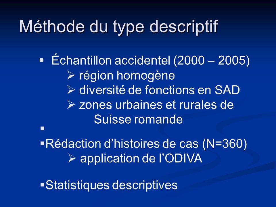 Méthode du type descriptif