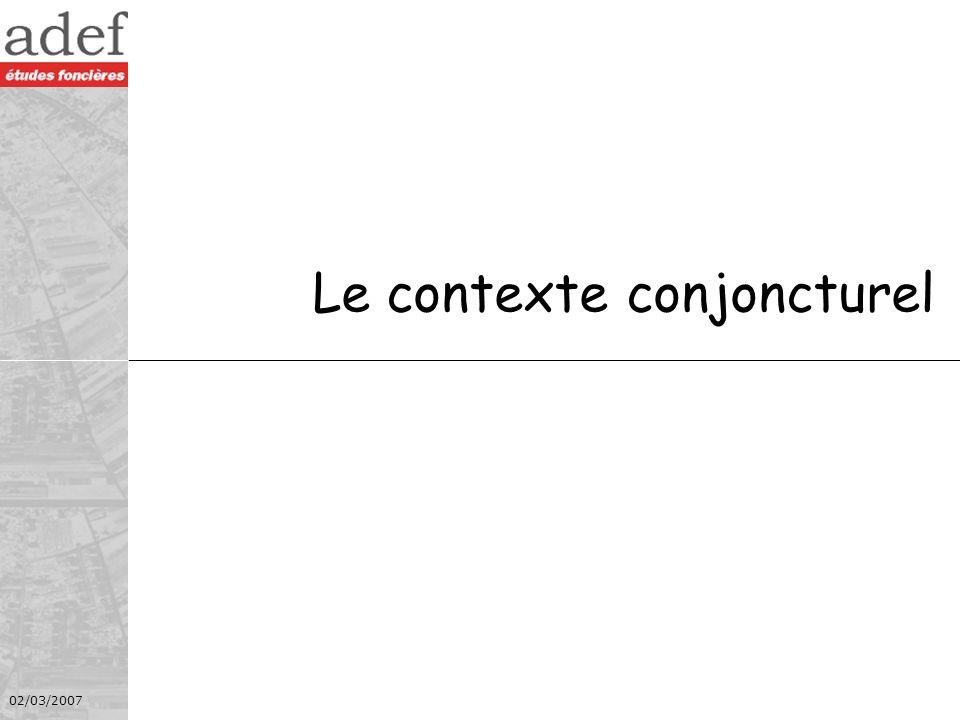 Le contexte conjoncturel
