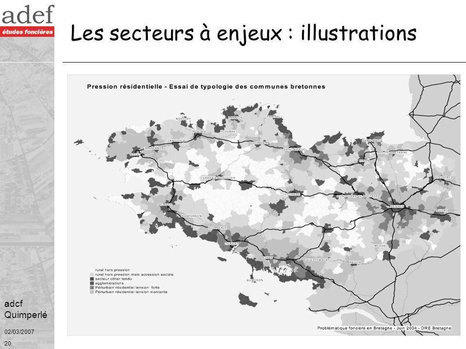 Les secteurs à enjeux : illustrations