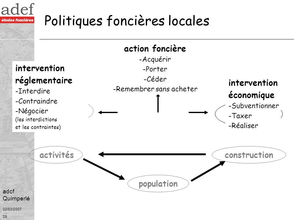 Politiques foncières locales