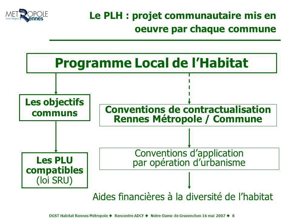 Le PLH : projet communautaire mis en oeuvre par chaque commune