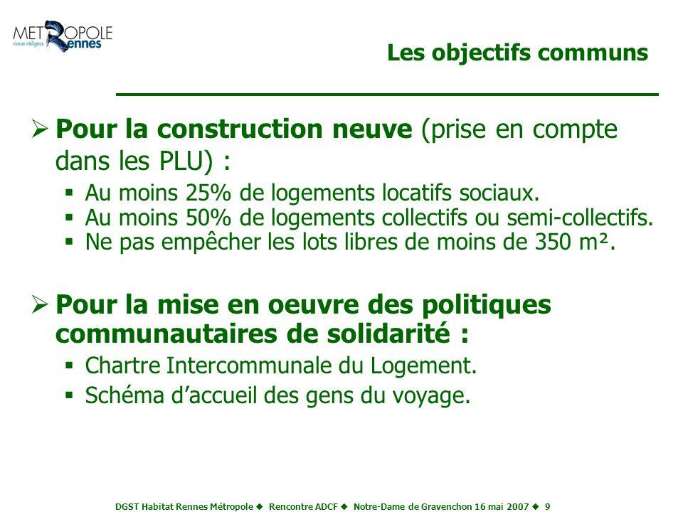 Pour la construction neuve (prise en compte dans les PLU) :