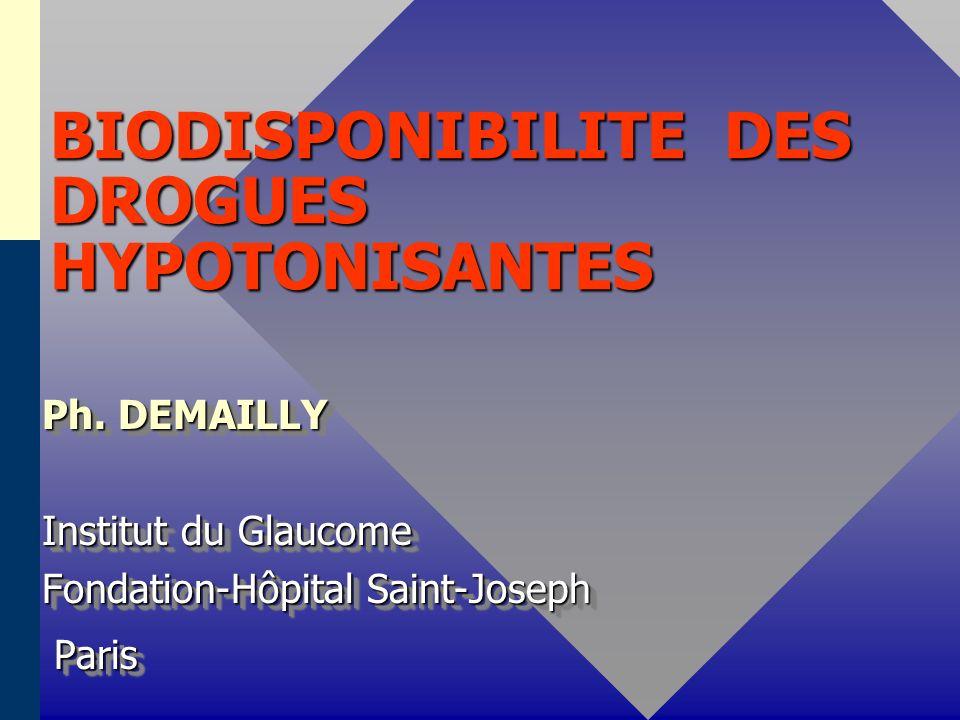 BIODISPONIBILITE DES DROGUES HYPOTONISANTES