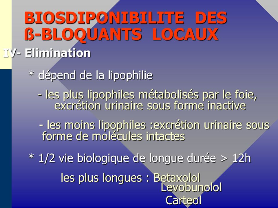 BIOSDIPONIBILITE DES ß-BLOQUANTS LOCAUX