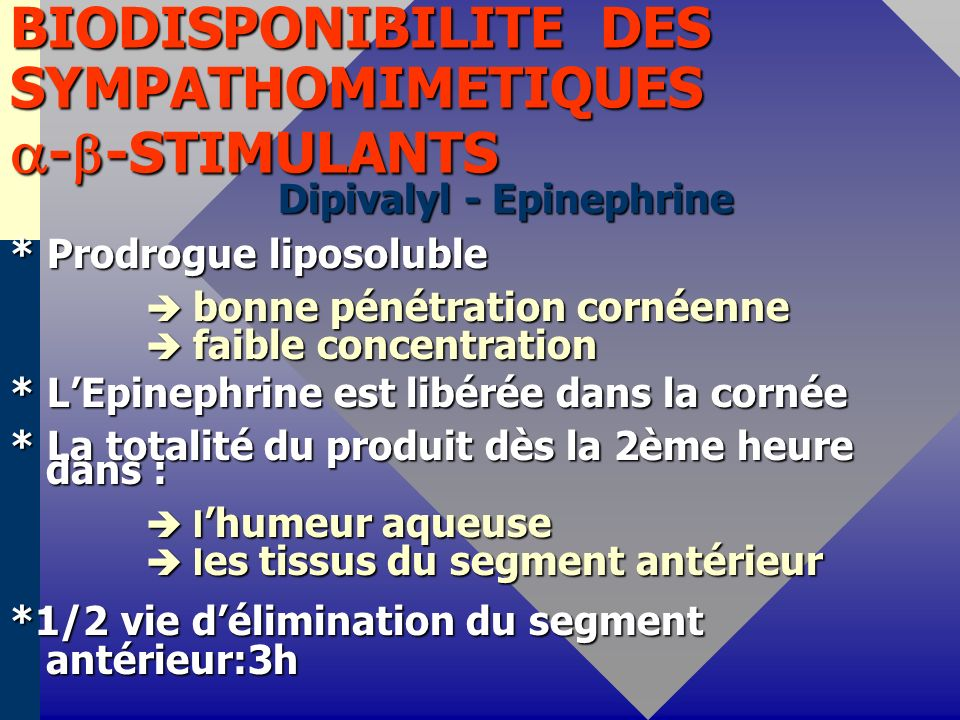 BIODISPONIBILITE DES SYMPATHOMIMETIQUES --STIMULANTS
