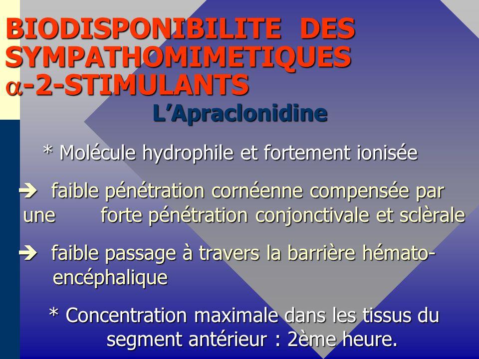 BIODISPONIBILITE DES SYMPATHOMIMETIQUES -2-STIMULANTS