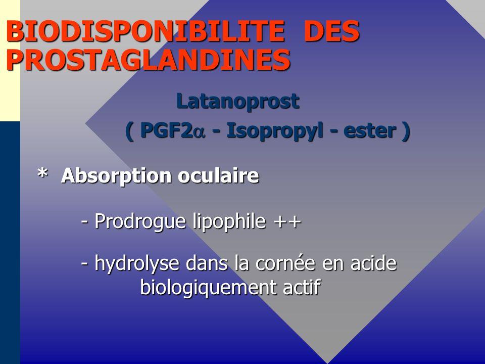 BIODISPONIBILITE DES PROSTAGLANDINES