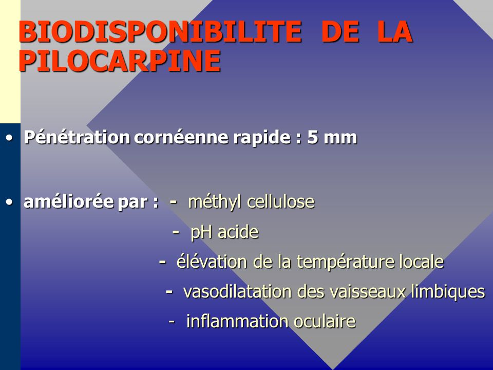BIODISPONIBILITE DE LA PILOCARPINE