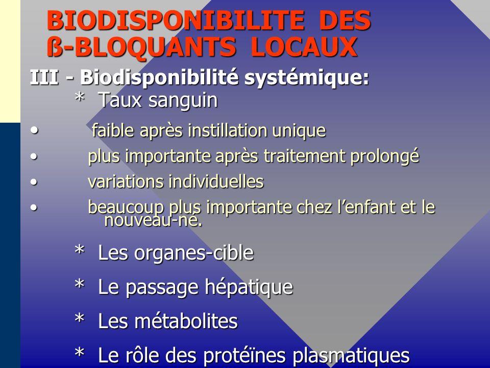 BIODISPONIBILITE DES ß-BLOQUANTS LOCAUX