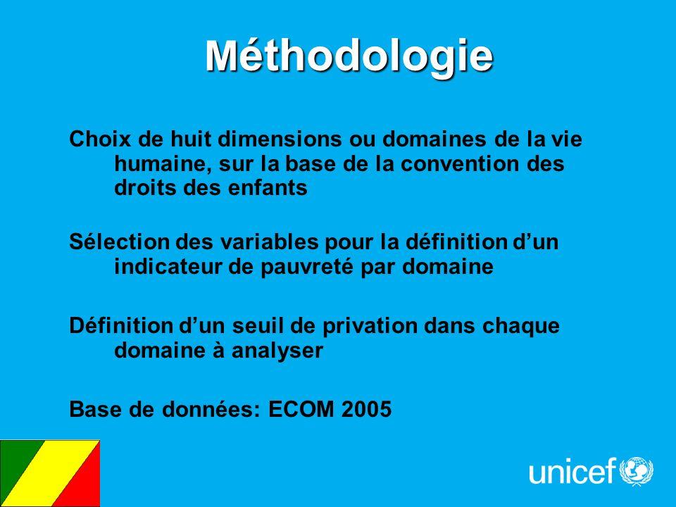 Méthodologie Choix de huit dimensions ou domaines de la vie humaine, sur la base de la convention des droits des enfants.