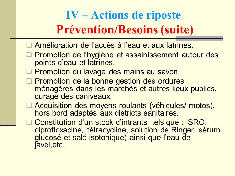 IV – Actions de riposte Prévention/Besoins (suite)